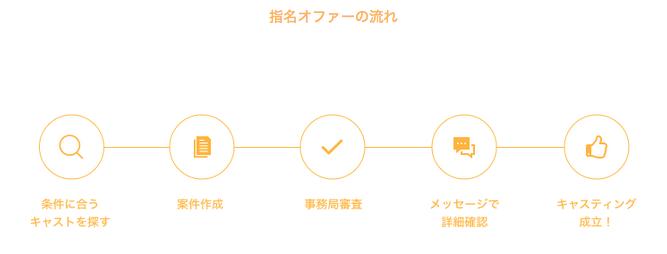 IMGCC_shimei01
